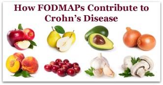 How FODMAPs Contribute to Crohn's Disease